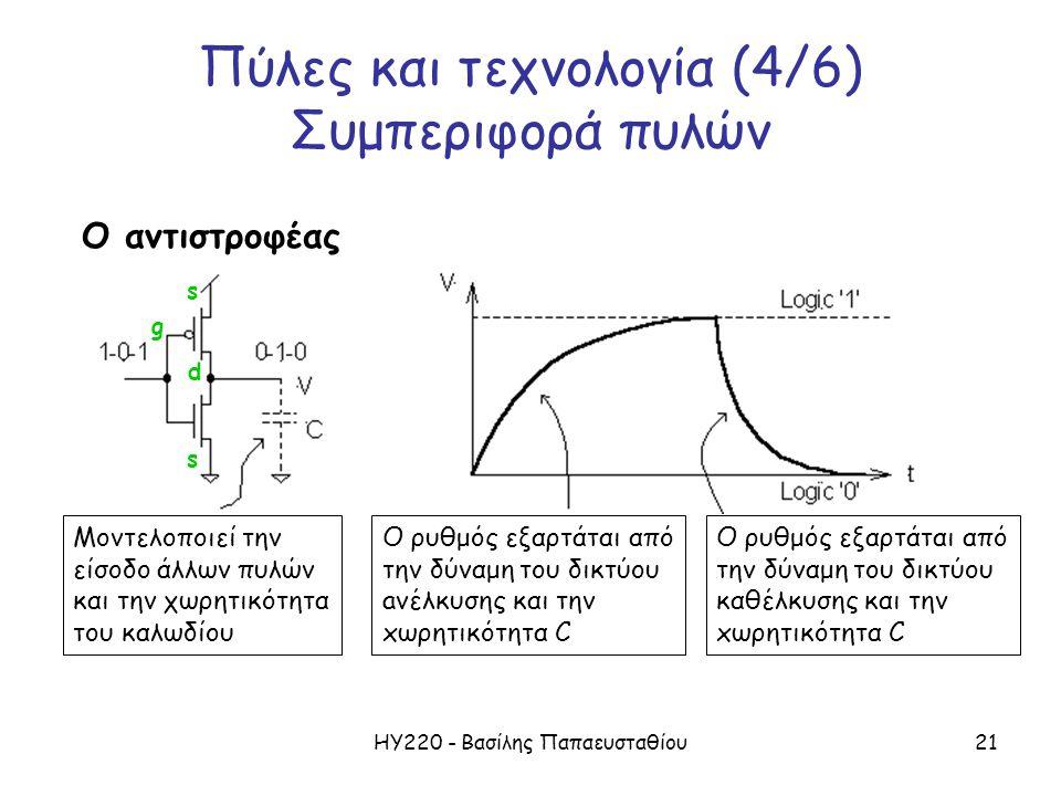 ΗΥ220 - Βασίλης Παπαευσταθίου21 g s d s Πύλες και τεχνολογία (4/6) Συμπεριφορά πυλών Ο αντιστροφέας Μοντελοποιεί την είσοδο άλλων πυλών και την χωρητικότητα του καλωδίου Ο ρυθμός εξαρτάται από την δύναμη του δικτύου aνέλκυσης και την xωρητικότητα C Ο ρυθμός εξαρτάται από την δύναμη του δικτύου καθέλκυσης και την xωρητικότητα C