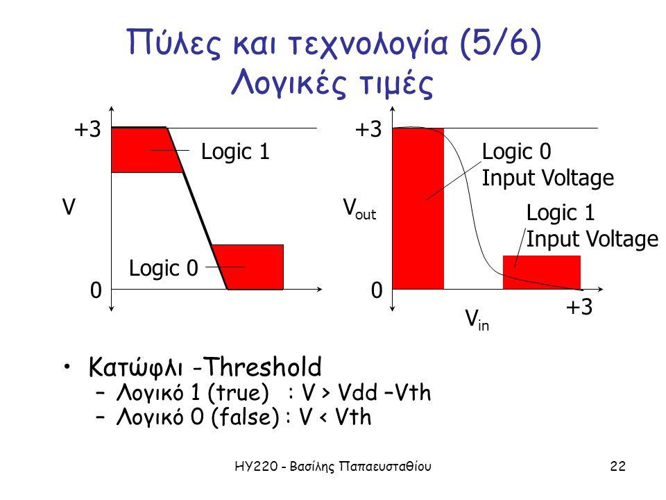 ΗΥ220 - Βασίλης Παπαευσταθίου22 Πύλες και τεχνολογία (5/6) Λογικές τιμές Κατώφλι -Threshold –Λογικό 1 (true) : V > Vdd –Vth –Λογικό 0 (false) : V < Vth V +3 0 Logic 1 Logic 0 V out +3 0 Logic 0 Input Voltage Logic 1 Input Voltage V in +3+3