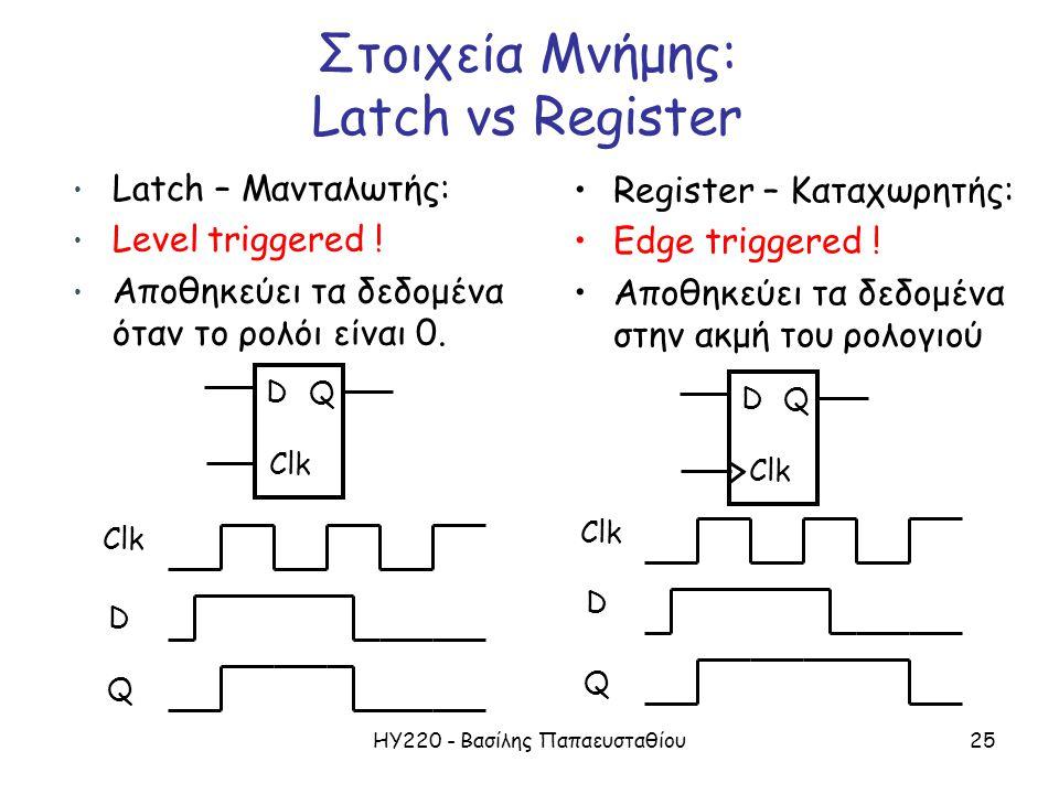 ΗΥ220 - Βασίλης Παπαευσταθίου25 Στοιχεία Μνήμης: Latch vs Register Latch – Μανταλωτής: Level triggered .