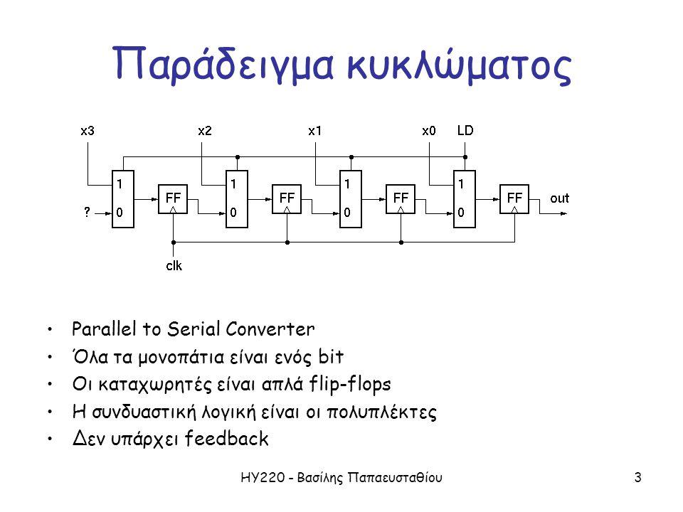 ΗΥ220 - Βασίλης Παπαευσταθίου3 Παράδειγμα κυκλώματος Parallel to Serial Converter Όλα τα μονοπάτια είναι ενός bit Οι καταχωρητές είναι απλά flip-flops Η συνδυαστική λογική είναι οι πολυπλέκτες Δεν υπάρχει feedback