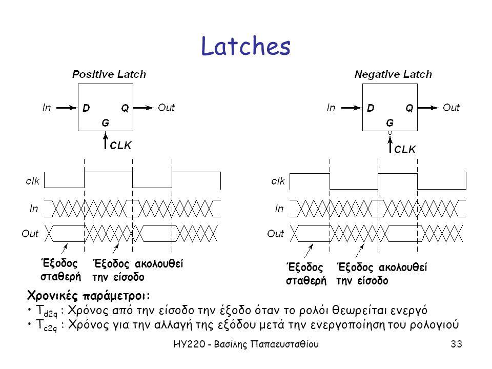 ΗΥ220 - Βασίλης Παπαευσταθίου33 Latches Χρονικές παράμετροι: T d2q : Χρόνος από την είσοδο την έξοδο όταν το ρολόι θεωρείται ενεργό T c2q : Χρόνος για την αλλαγή της εξόδου μετά την ενεργοποίηση του ρολογιού Έξοδος σταθερή Έξοδος ακολουθεί την είσοδο Έξοδος σταθερή Έξοδος ακολουθεί την είσοδο