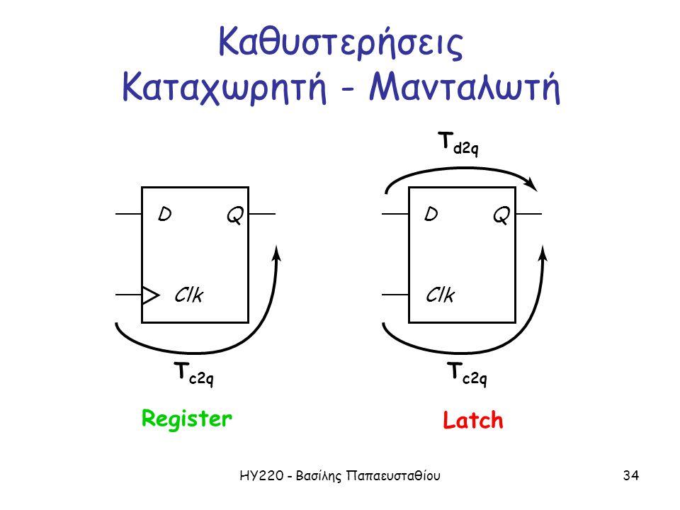 ΗΥ220 - Βασίλης Παπαευσταθίου34 Καθυστερήσεις Καταχωρητή - Μανταλωτή Register Latch Clk DQ T c2q Clk DQ T c2q T d2q