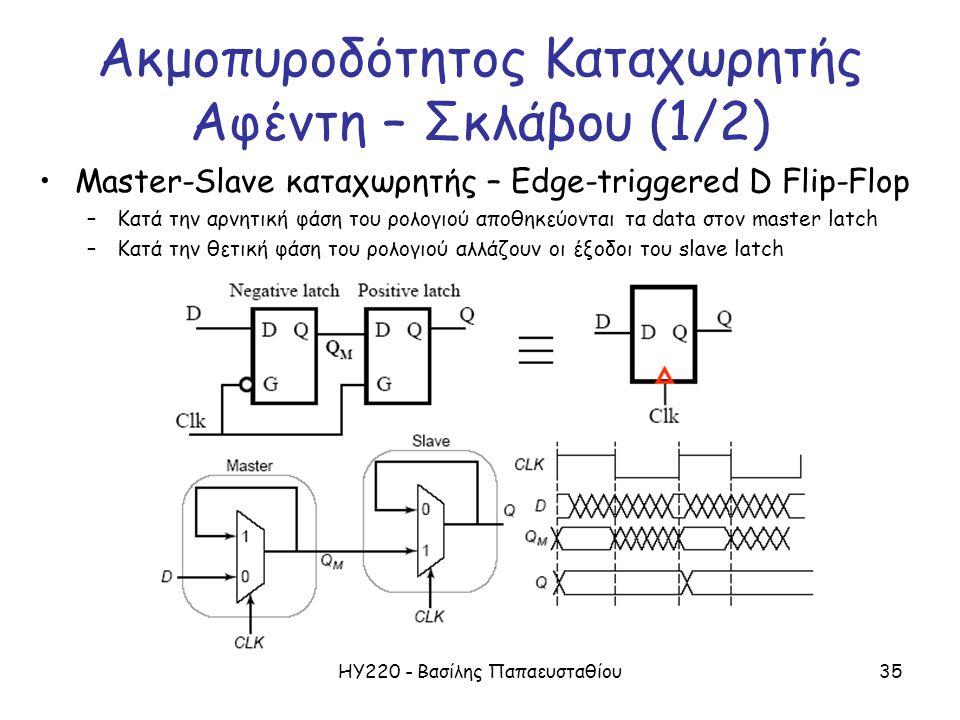 ΗΥ220 - Βασίλης Παπαευσταθίου35 Ακμοπυροδότητος Καταχωρητής Αφέντη – Σκλάβου (1/2) Master-Slave καταχωρητής – Edge-triggered D Flip-Flop –Κατά την αρνητική φάση του ρολογιού αποθηκεύονται τα data στον master latch –Κατά την θετική φάση του ρολογιού αλλάζουν οι έξοδοι του slave latch