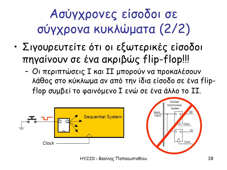 ΗΥ220 - Βασίλης Παπαευσταθίου38 Ασύγχρονες είσοδοι σε σύγχρονα κυκλώματα (2/2) Σιγουρευτείτε ότι οι εξωτερικές είσοδοι πηγαίνουν σε ένα ακριβώς flip-flop!!.