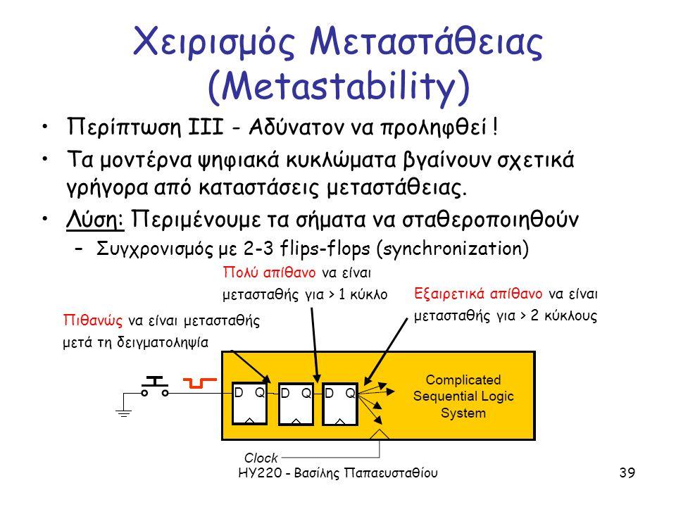 ΗΥ220 - Βασίλης Παπαευσταθίου39 Χειρισμός Μεταστάθειας (Metastability) Περίπτωση ΙΙΙ - Αδύνατον να προληφθεί .