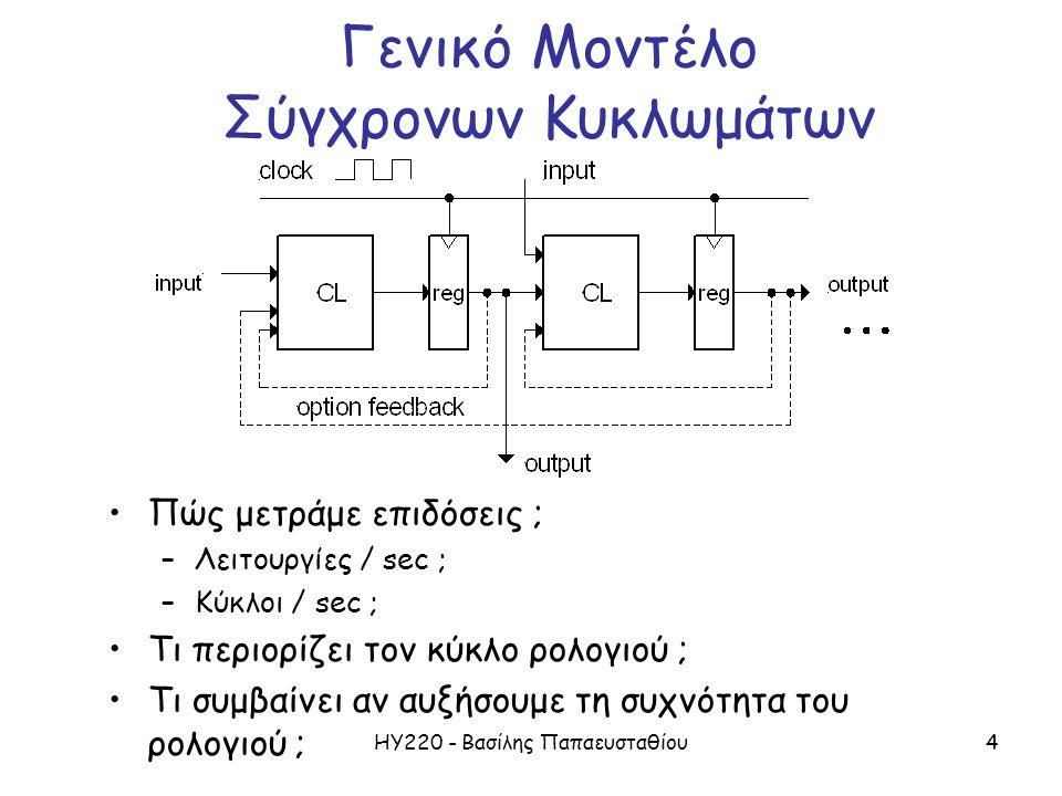 ΗΥ220 - Βασίλης Παπαευσταθίου4 Γενικό Μοντέλο Σύγχρονων Κυκλωμάτων Πώς μετράμε επιδόσεις ; –Λειτουργίες / sec ; –Κύκλοι / sec ; Τι περιορίζει τον κύκλο ρολογιού ; Τι συμβαίνει αν αυξήσουμε τη συχνότητα του ρολογιού ;