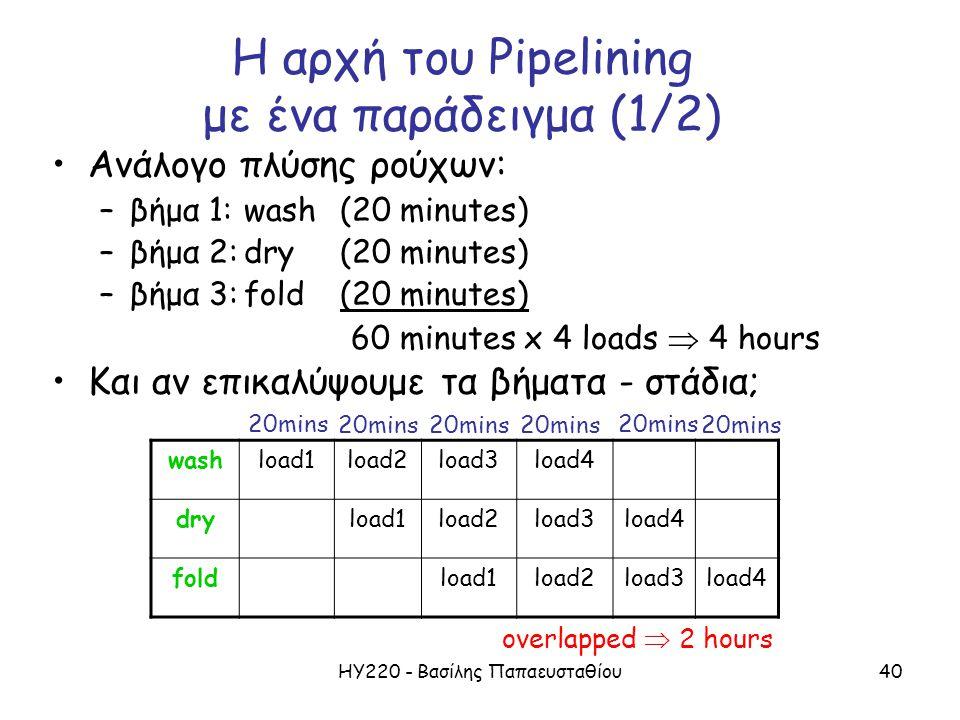 ΗΥ220 - Βασίλης Παπαευσταθίου40 Η αρχή του Pipelining με ένα παράδειγμα (1/2) Ανάλογο πλύσης ρούχων: –βήμα 1:wash(20 minutes) –βήμα 2:dry(20 minutes) –βήμα 3:fold(20 minutes) 60 minutes x 4 loads  4 hours Και αν επικαλύψουμε τα βήματα - στάδια; washload1load2load3load4 dryload1load2load3load4 foldload1load2load3load4 overlapped  2 hours 20mins