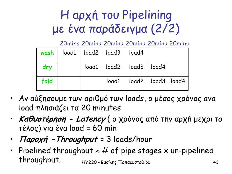 ΗΥ220 - Βασίλης Παπαευσταθίου41 washload1load2load3load4 dryload1load2load3load4 foldload1load2load3load4 20mins Αν αύξησουμε των αριθμό των loads, ο μέσος χρόνος ανα load πλησιάζει τα 20 minutes Καθυστέρηση - Latency ( ο χρόνος από την αρχή μεχρι το τέλος) για ένα load = 60 min Παροχή -Throughput = 3 loads/hour Pipelined throughput  # of pipe stages x un-pipelined throughput.