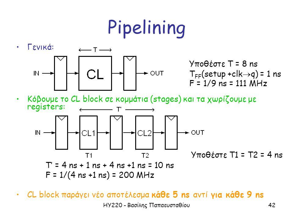 ΗΥ220 - Βασίλης Παπαευσταθίου42 Pipelining Γενικά: Κόβουμε το CL block σε κομμάτια (stages) και τα χωρίζουμε με registers: T' = 4 ns + 1 ns + 4 ns +1 ns = 10 ns F = 1/(4 ns +1 ns) = 200 MHz CL block παράγει νέο αποτέλεσμα κάθε 5 ns αντί για κάθε 9 ns Υποθέστε T = 8 ns T FF (setup +clk  q) = 1 ns F = 1/9 ns = 111 MHz Υποθέστε T1 = T2 = 4 ns