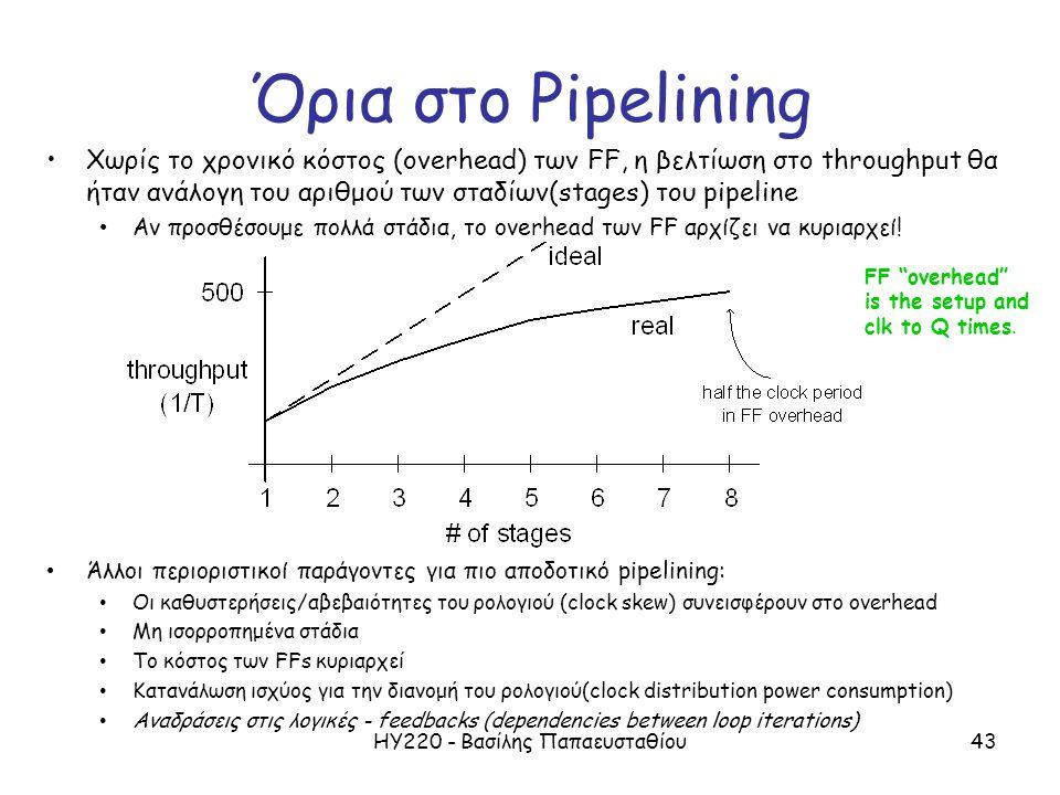 ΗΥ220 - Βασίλης Παπαευσταθίου43 Όρια στο Pipelining Χωρίς το χρονικό κόστος (overhead) των FF, η βελτίωση στο throughput θα ήταν ανάλογη του αριθμού των σταδίων(stages) του pipeline Αν προσθέσουμε πολλά στάδια, το overhead των FF αρχίζει να κυριαρχεί.