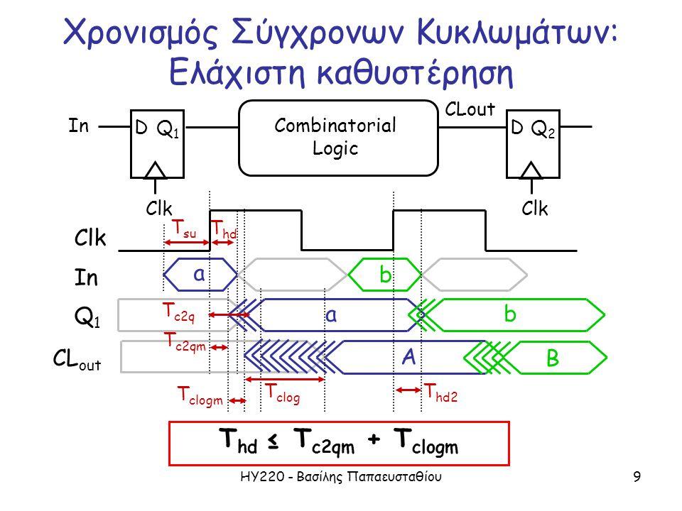 ΗΥ220 - Βασίλης Παπαευσταθίου9 D Clk Q1Q1 In Χρονισμός Σύγχρονων Κυκλωμάτων: Ελάχιστη καθυστέρηση D Clk Q2Q2 CLout Combinatorial Logic T hd ≤ T c2qm + T clogm In Clk a b T su T hd T c2q Q1Q1 ab CL out A T c2qm T clog T clogm B T hd2