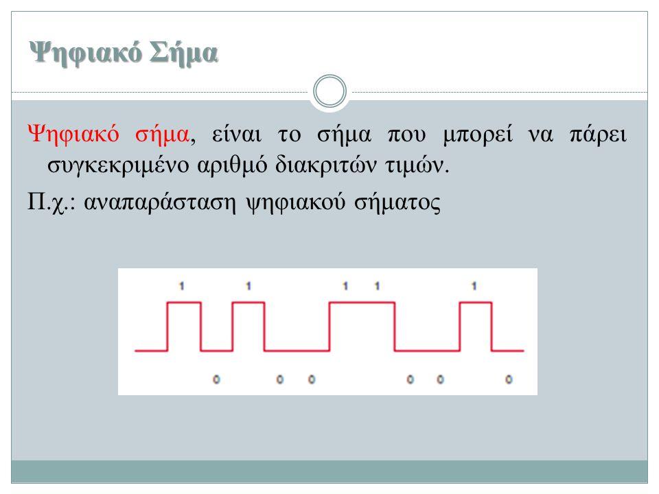 Συσκευές Επεξεργασίας Ψηφιακού Ήχου Οπτικός Δίσκος (CD - ROM) Ανάγνωση: Η ανάγνωση γίνεται με δέσμη ακτινοβολίας.