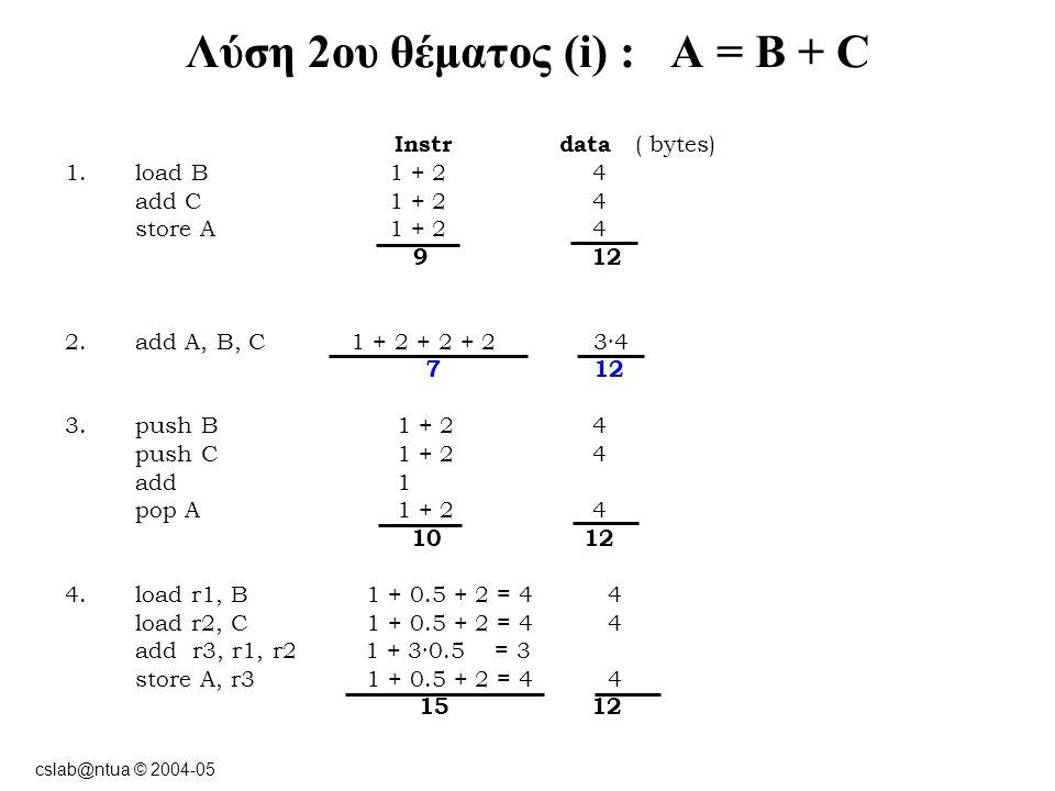 cslab@ntua © 2004-05 Λύση 2ου θέματος (i) : A = B + C Instr data ( bytes) 1.load B 1 + 24 add C 1 + 24 store A 1 + 24 9 12 2.add A, B, C 1 + 2 + 2 + 2 3·4 7 12 3.