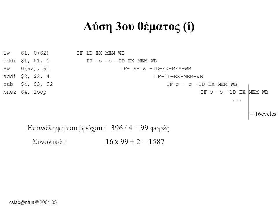 cslab@ntua © 2004-05 Λύση 3ου θέματος (i) lw $1, 0($2)IF–1D–EX–MEM-WB addi $1, $1, 1 IF– s -s -ID–EX–MEM-WB sw 0($2), $1 IF– s- s -ID–EX–MEM-WB addi $2, $2, 4 IF-1D–EX–MEM-WB sub $4, $3, $2 IF-s – s –ID-EX–MEM-WB bnez $4, loop IF-s –s -1D–EX–MEM-WB...