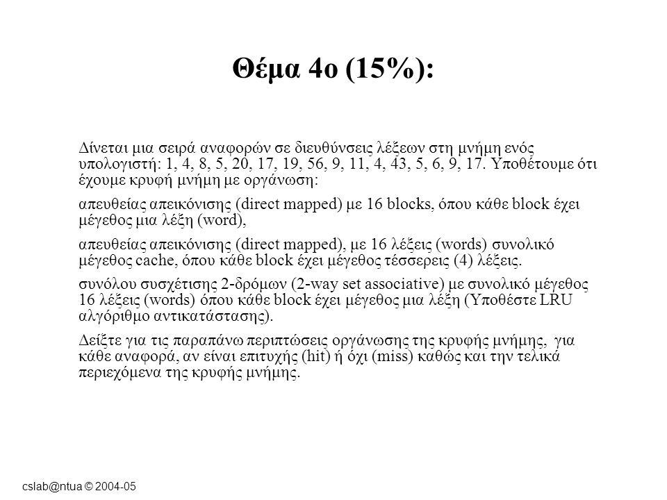cslab@ntua © 2004-05 Θέμα 4ο (15%): Δίνεται μια σειρά αναφορών σε διευθύνσεις λέξεων στη μνήμη ενός υπολογιστή: 1, 4, 8, 5, 20, 17, 19, 56, 9, 11, 4, 43, 5, 6, 9, 17.