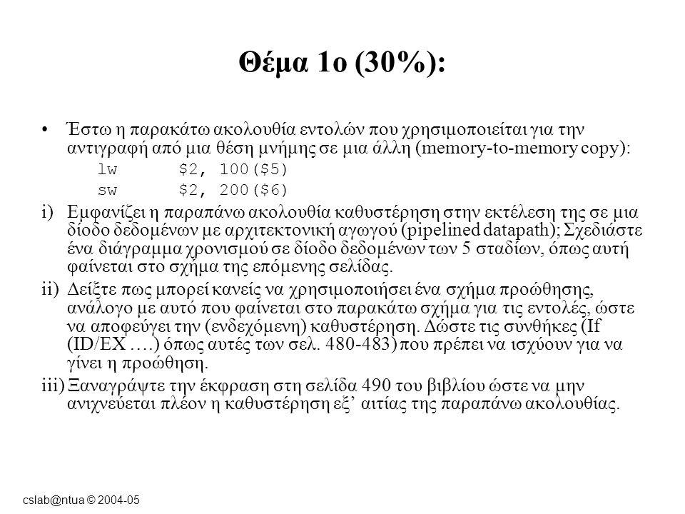 cslab@ntua © 2004-05 Θέμα 3ο (30%): Έστω το παρακάτω τμήμα κώδικα: Loop:lw $1, 0($2) addi $1, $1, 1 sw 0($2), $1 addi $2, $2, 4 sub $4, $3, $2 bnez $4, loop Η αρχική τιμή του $3 είναι $2+396.