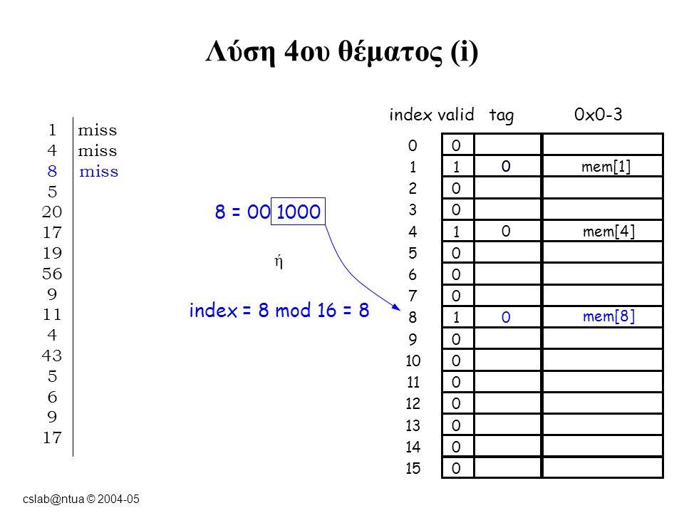 cslab@ntua © 2004-05 Λύση 4ου θέματος (i) 8 = 00 1000 ή index = 8 mod 16 = 8 indexvalidtag0x0-3 00 11 02 03 14 05 06 07 18 09 01010 011 012 013 014 015 0mem[1] 0 1 miss 4 miss 8 miss 5 20 17 19 56 9 11 4 43 5 6 9 17 0mem[4] 0 mem[8]