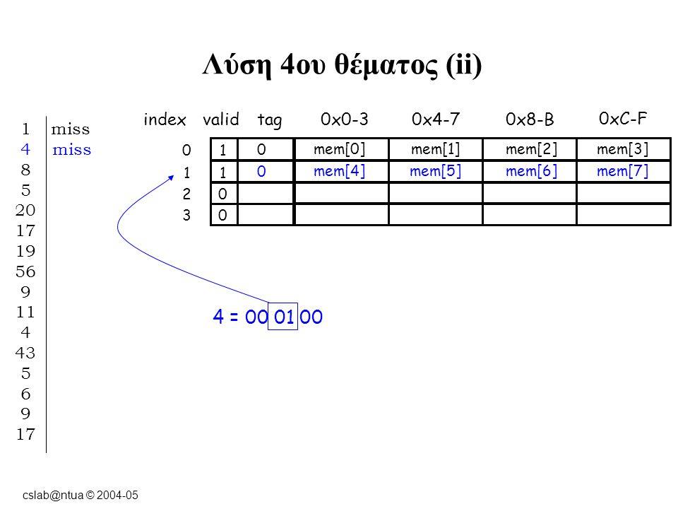 cslab@ntua © 2004-05 Λύση 4ου θέματος (ii) indexvalidtag0x0-3 10 0xC-F 0x8-B0x4-7 11 02 03 1 miss 4 miss 8 5 20 17 19 56 9 11 4 43 5 6 9 17 4 = 00 01 00 0 mem[0] mem[1]mem[2]mem[3] 0 mem[4] mem[5]mem[6]mem[7]