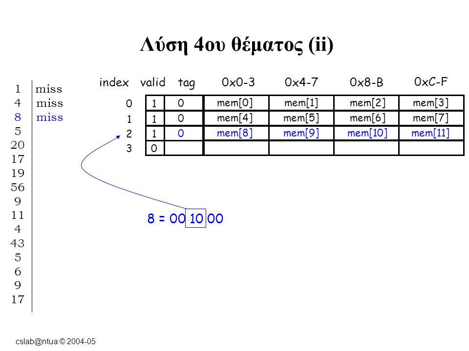 cslab@ntua © 2004-05 Λύση 4ου θέματος (ii) indexvalidtag0x0-3 10 0xC-F 0x8-B0x4-7 11 12 03 1 miss 4 miss 8 miss 5 20 17 19 56 9 11 4 43 5 6 9 17 8 = 00 10 00 0 mem[0] mem[1]mem[2]mem[3] 0 mem[4] mem[5]mem[6]mem[7] 0 mem[8] mem[9]mem[10]mem[11]