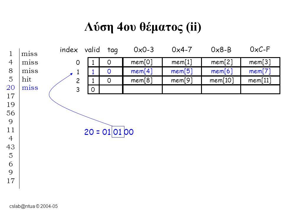 cslab@ntua © 2004-05 Λύση 4ου θέματος (ii) indexvalidtag0x0-3 10 0xC-F 0x8-B0x4-7 11 12 03 1 miss 4 miss 8 miss 5 hit 20 miss 17 19 56 9 11 4 43 5 6 9 17 20 = 01 01 00 0 mem[0] mem[1]mem[2]mem[3] 0 mem[4] mem[5]mem[6]mem[7] 0 mem[8] mem[9]mem[10]mem[11]