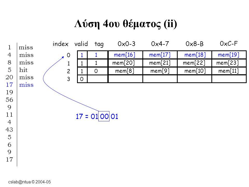 cslab@ntua © 2004-05 Λύση 4ου θέματος (ii) indexvalidtag0x0-3 10 0xC-F 0x8-B0x4-7 11 12 03 1 miss 4 miss 8 miss 5 hit 20 miss 17 miss 19 56 9 11 4 43 5 6 9 17 17 = 01 00 01 1 mem[16] mem[17]mem[18]mem[19] 1 mem[20] mem[21]mem[22]mem[23] 0 mem[8] mem[9]mem[10]mem[11]