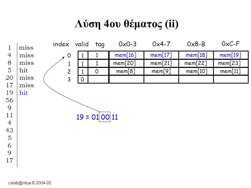 cslab@ntua © 2004-05 Λύση 4ου θέματος (ii) indexvalidtag0x0-3 10 0xC-F 0x8-B0x4-7 11 12 03 1 miss 4 miss 8 miss 5 hit 20 miss 17 miss 19 hit 56 9 11 4 43 5 6 9 17 19 = 01 00 11 1 mem[16] mem[17]mem[18]mem[19] 1 mem[20] mem[21]mem[22]mem[23] 0 mem[8] mem[9]mem[10]mem[11]