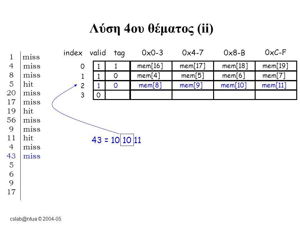 cslab@ntua © 2004-05 Λύση 4ου θέματος (ii) indexvalidtag0x0-3 10 0xC-F 0x8-B0x4-7 11 12 03 1 miss 4 miss 8 miss 5 hit 20 miss 17 miss 19 hit 56 miss 9 miss 11 hit 4 miss 43 miss 5 6 9 17 43 = 10 10 11 1 mem[16] mem[17]mem[18]mem[19] 0 mem[4] mem[5]mem[6]mem[7] 0 mem[8] mem[9]mem[10]mem[11]