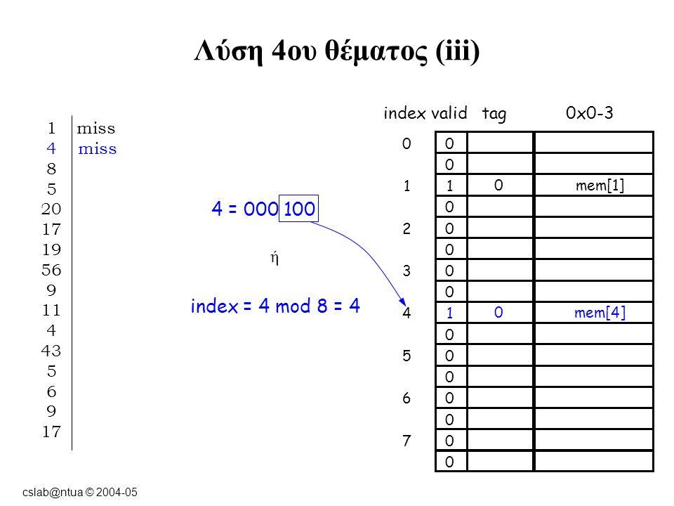 cslab@ntua © 2004-05 Λύση 4ου θέματος (iii) 4 = 000 100 ή index = 4 mod 8 = 4 1 miss 4 miss 8 5 20 17 19 56 9 11 4 43 5 6 9 17 indexvalidtag0x0-3 00 0 11 0 02 0 03 0 14 0 05 0 06 0 07 0 0mem[1] 0mem[4]