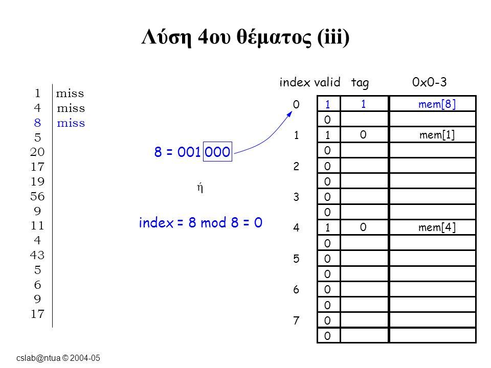 cslab@ntua © 2004-05 Λύση 4ου θέματος (iii) 8 = 001 000 ή index = 8 mod 8 = 0 1 miss 4 miss 8 miss 5 20 17 19 56 9 11 4 43 5 6 9 17 indexvalidtag0x0-3 10 0 11 0 02 0 03 0 14 0 05 0 06 0 07 0 0mem[1] 0mem[4] 1mem[8]