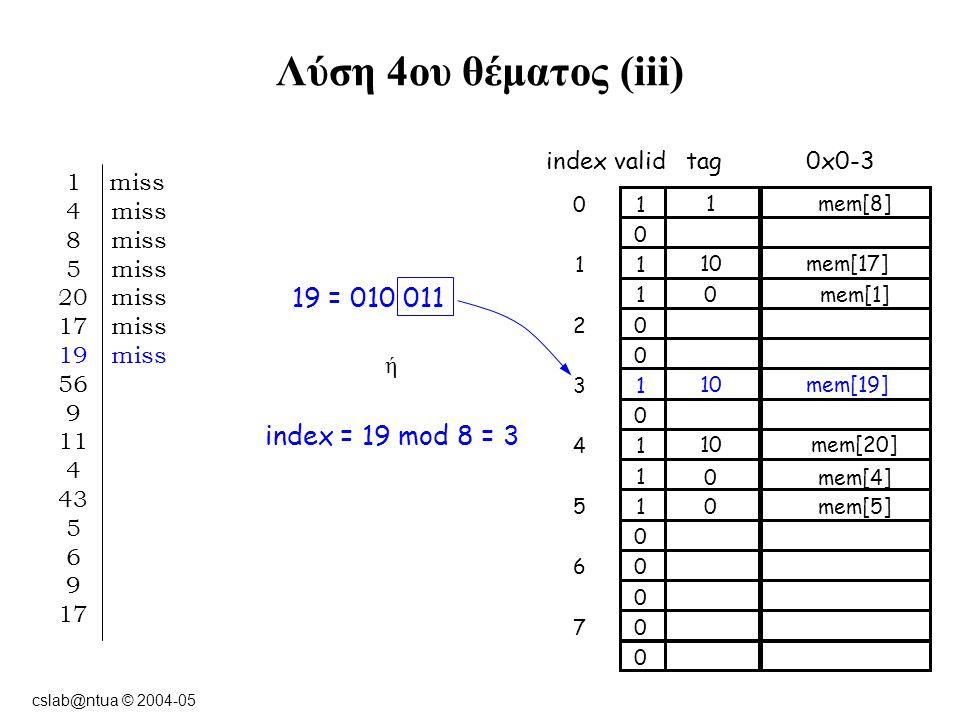 cslab@ntua © 2004-05 Λύση 4ου θέματος (iii) 19 = 010 011 ή index = 19 mod 8 = 3 1 miss 4 miss 8 miss 5 miss 20 miss 17 miss 19 miss 56 9 11 4 43 5 6 9 17 indexvalidtag0x0-3 10 0 11 1 02 0 13 0 14 1 15 0 06 0 07 0 10mem[17] 10mem[20] 1mem[8] 0mem[5] 0mem[4] 0mem[1] 10mem[19]