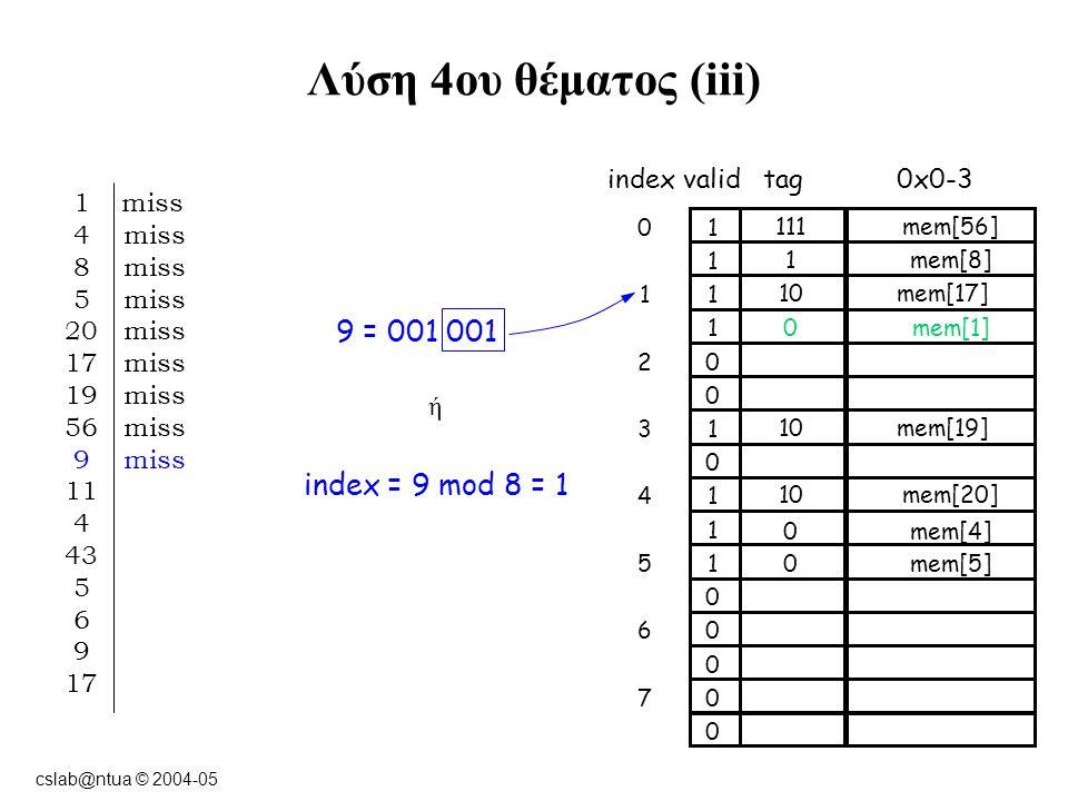 cslab@ntua © 2004-05 Λύση 4ου θέματος (iii) 9 = 001 001 ή index = 9 mod 8 = 1 1 miss 4 miss 8 miss 5 miss 20 miss 17 miss 19 miss 56 miss 9 miss 11 4 43 5 6 9 17 indexvalidtag0x0-3 10 1 11 1 02 0 13 0 14 1 15 0 06 0 07 0 10mem[17] 10mem[20] 111mem[56] 0mem[5] 0mem[4] 0mem[1] 10mem[19] 1mem[8]