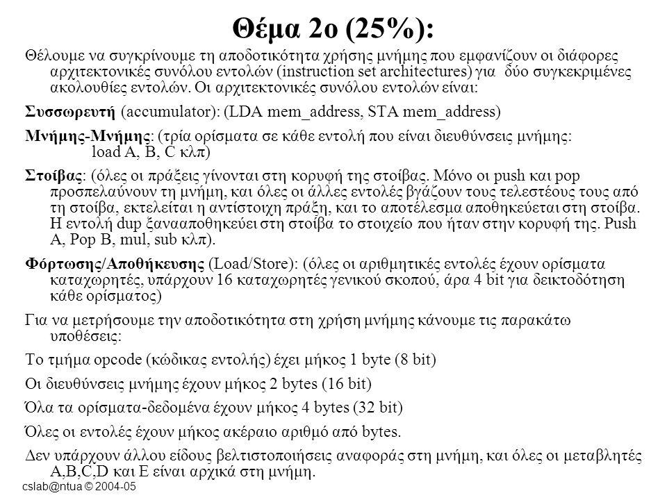 cslab@ntua © 2004-05 Θέμα 2ο (25%): i)γράψτε τις τέσσερις ακολουθίες εντολών για τα παραπάνω Instruction Sets της εντολής A=B+C.