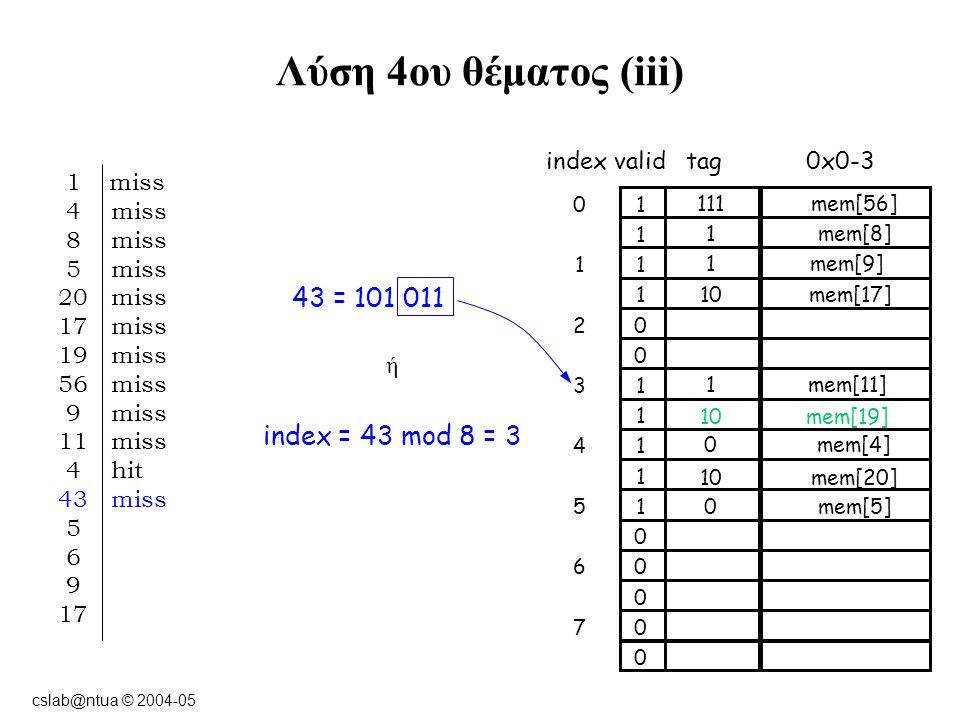 cslab@ntua © 2004-05 Λύση 4ου θέματος (iii) 43 = 101 011 ή index = 43 mod 8 = 3 1 miss 4 miss 8 miss 5 miss 20 miss 17 miss 19 miss 56 miss 9 miss 11 miss 4 hit 43 miss 5 6 9 17 indexvalidtag0x0-3 10 1 11 1 02 0 13 1 14 1 15 0 06 0 07 0 1mem[9] 0mem[4] 111mem[56] 0mem[5] 10mem[20] 10mem[17] 1mem[11] 1mem[8] 10mem[19]