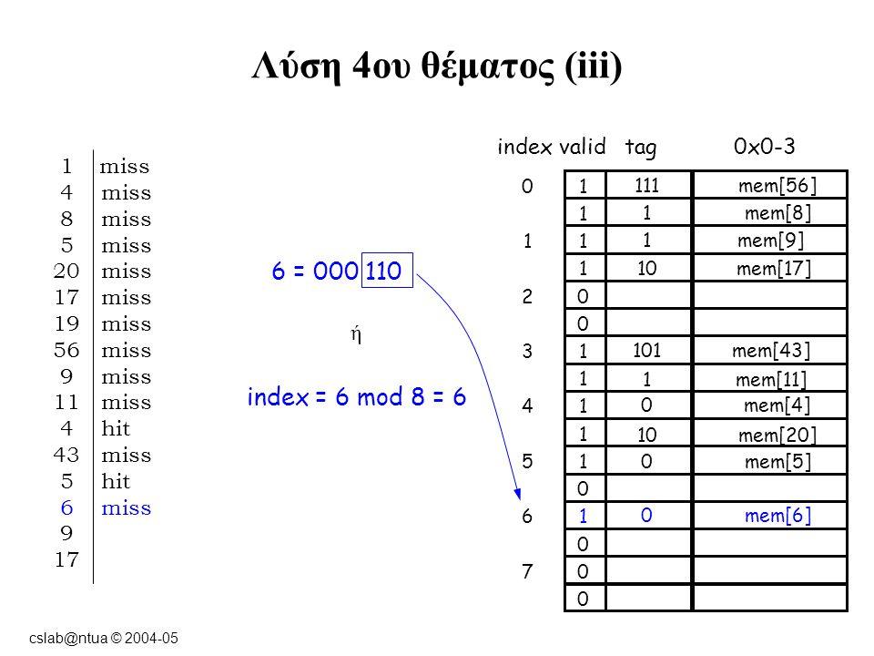 cslab@ntua © 2004-05 Λύση 4ου θέματος (iii) 6 = 000 110 ή index = 6 mod 8 = 6 1 miss 4 miss 8 miss 5 miss 20 miss 17 miss 19 miss 56 miss 9 miss 11 miss 4 hit 43 miss 5 hit 6 miss 9 17 indexvalidtag0x0-3 10 1 11 1 02 0 13 1 14 1 15 0 16 0 07 0 1mem[9] 0mem[4] 111mem[56] 0mem[5] 10mem[20] 10mem[17] 101mem[43] 1mem[8] 1mem[11] 0mem[6]