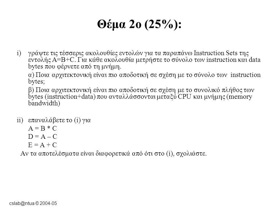 cslab@ntua © 2004-05 Λύση 4ου θέματος (iii) 11 = 001 011 ή index = 11 mod 8 = 3 1 miss 4 miss 8 miss 5 miss 20 miss 17 miss 19 miss 56 miss 9 miss 11 miss 4 43 5 6 9 17 indexvalidtag0x0-3 10 1 11 1 02 0 13 0 14 1 15 0 06 0 07 0 1mem[9] 10mem[20] 111mem[56] 0mem[5] 0mem[4] 10mem[17] 10mem[19] 1mem[8]