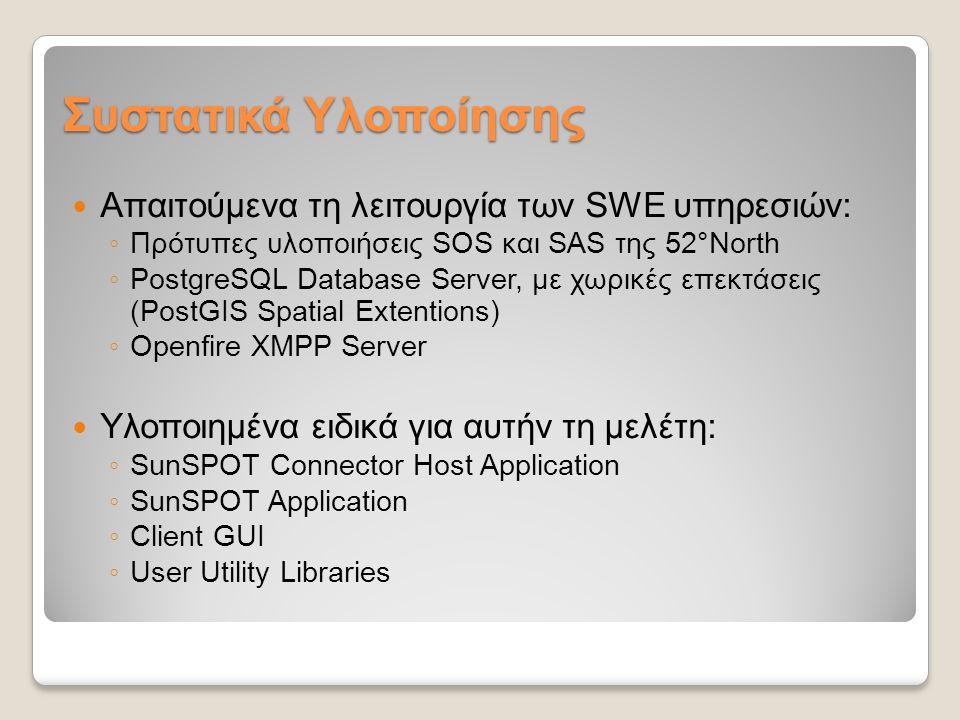 Συστατικά Υλοποίησης Απαιτούμενα τη λειτουργία των SWE υπηρεσιών: ◦ Πρότυπες υλοποιήσεις SOS και SAS της 52°North ◦ PostgreSQL Database Server, με χωρικές επεκτάσεις (PostGIS Spatial Extentions) ◦ Openfire XMPP Server Υλοποιημένα ειδικά για αυτήν τη μελέτη: ◦ SunSPOT Connector Host Application ◦ SunSPOT Application ◦ Client GUI ◦ User Utility Libraries