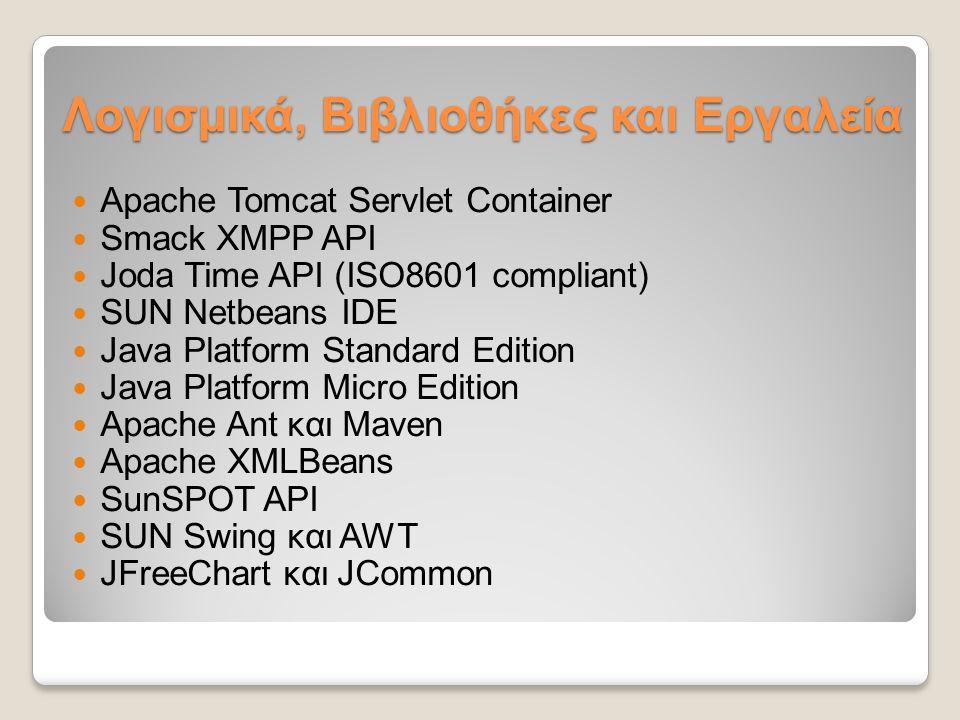 Λογισμικά, Βιβλιοθήκες και Εργαλεία Apache Tomcat Servlet Container Smack XMPP API Joda Time API (ISO8601 compliant) SUN Netbeans IDE Java Platform St