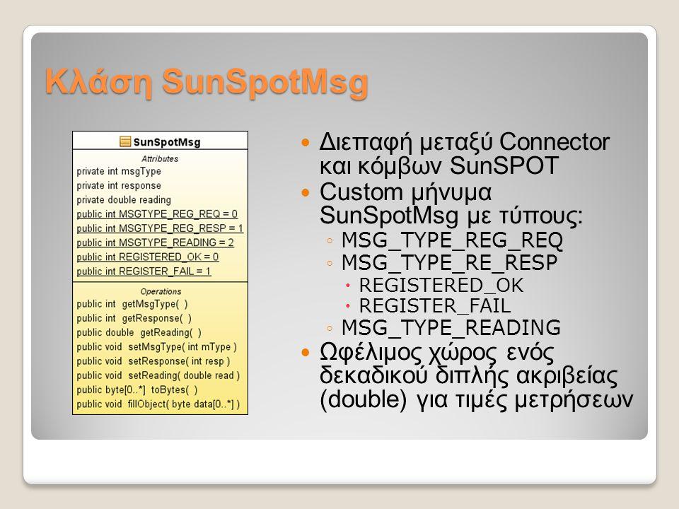 Κλάση SunSpotMsg Διεπαφή μεταξύ Connector και κόμβων SunSPOT Custom μήνυμα SunSpotMsg με τύπους: ◦MSG_TYPE_REG_REQ ◦MSG_TYPE_RE_RESP  REGISTERED_OK  REGISTER_FAIL ◦MSG_TYPE_READING Ωφέλιμος χώρος ενός δεκαδικού διπλής ακριβείας (double) για τιμές μετρήσεων
