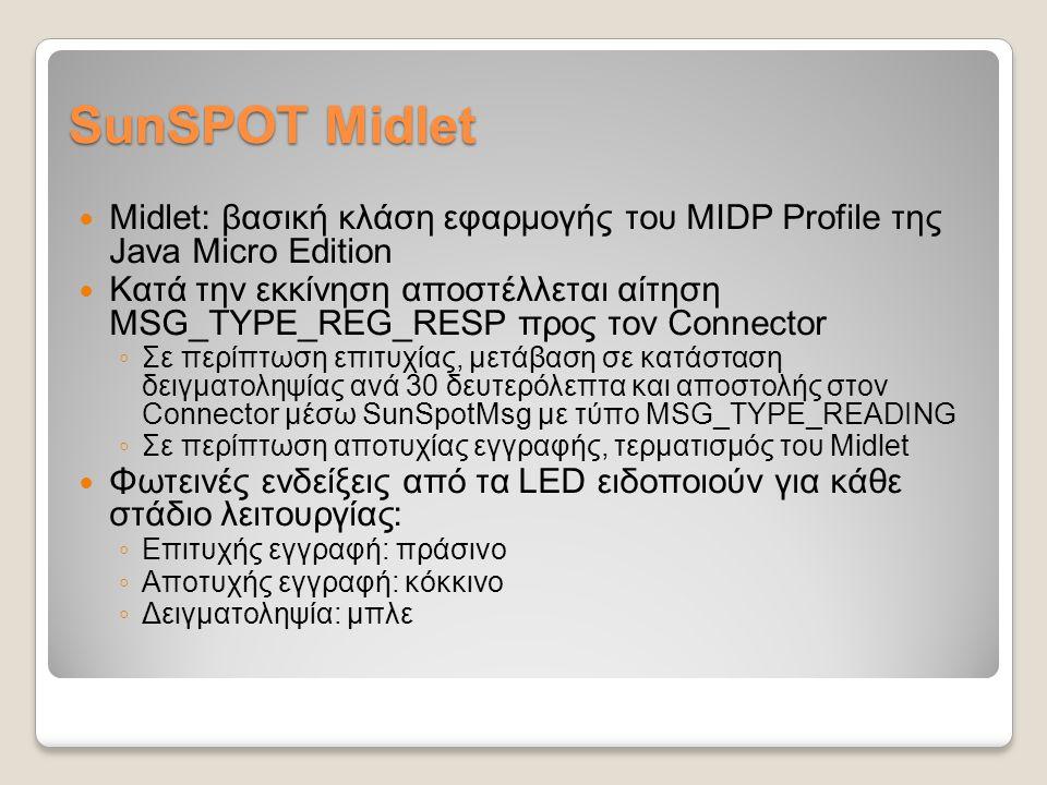 SunSPOT Midlet Midlet: βασική κλάση εφαρμογής του MIDP Profile της Java Micro Edition Κατά την εκκίνηση αποστέλλεται αίτηση MSG_TYPE_REG_RESP προς τον Connector ◦ Σε περίπτωση επιτυχίας, μετάβαση σε κατάσταση δειγματοληψίας ανά 30 δευτερόλεπτα και αποστολής στον Connector μέσω SunSpotMsg με τύπο MSG_TYPE_READING ◦ Σε περίπτωση αποτυχίας εγγραφής, τερματισμός του Midlet Φωτεινές ενδείξεις από τα LED ειδοποιούν για κάθε στάδιο λειτουργίας: ◦ Επιτυχής εγγραφή: πράσινο ◦ Αποτυχής εγγραφή: κόκκινο ◦ Δειγματοληψία: μπλε