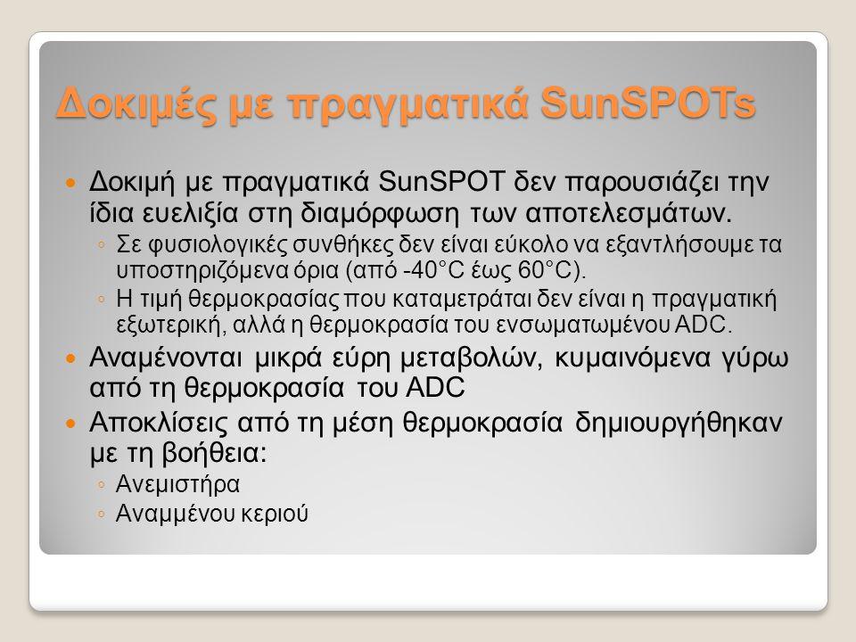 Δοκιμές με πραγματικά SunSPOTs Δοκιμή με πραγματικά SunSPOT δεν παρουσιάζει την ίδια ευελιξία στη διαμόρφωση των αποτελεσμάτων. ◦ Σε φυσιολογικές συνθ