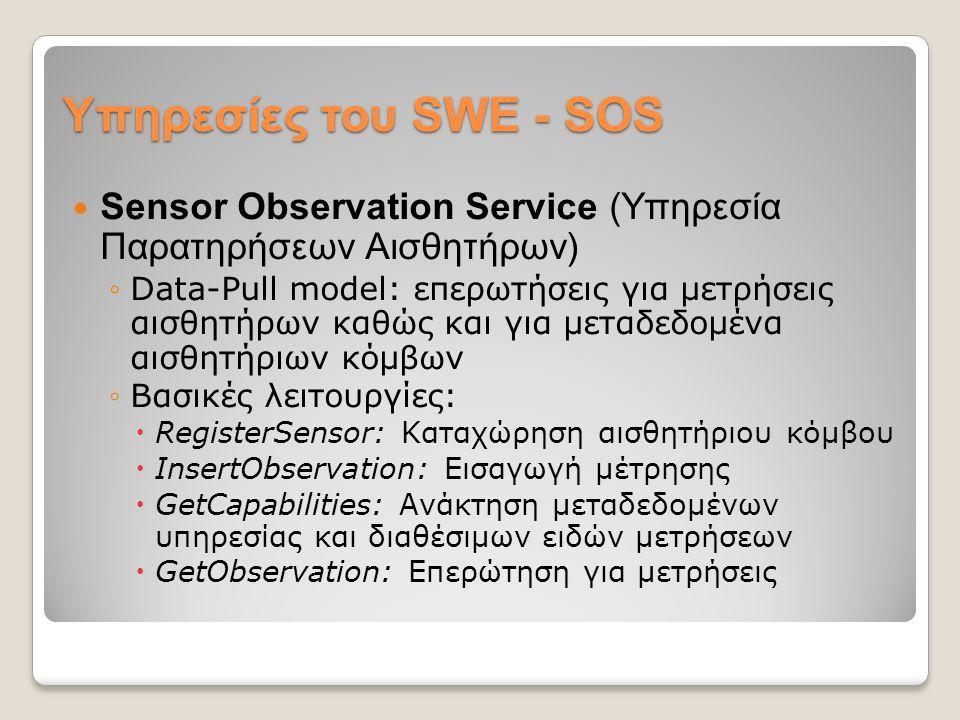 Υπηρεσίες του SWE - SOS Sensor Observation Service (Υπηρεσία Παρατηρήσεων Αισθητήρων) ◦Data-Pull model: επερωτήσεις για μετρήσεις αισθητήρων καθώς και