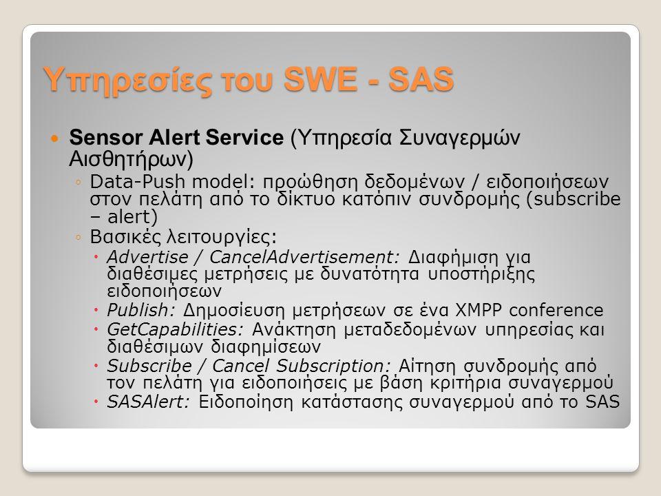 Υπηρεσίες του SWE - SAS Sensor Alert Service (Υπηρεσία Συναγερμών Αισθητήρων) ◦Data-Push model: προώθηση δεδομένων / ειδοποιήσεων στον πελάτη από το δ