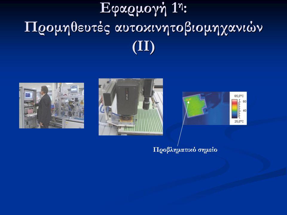 Εφαρμογή 1 η : Προμηθευτές αυτοκινητοβιομηχανιών (ΙΙ) Προβληματικό σημείο