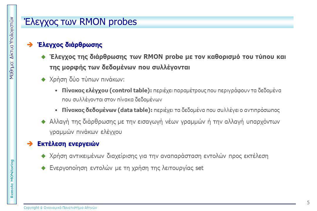 Μάθημα: Δίκτυα Υπολογιστών Remote MONitoring Copyright  Οικονομικό Πανεπιστήμιο Αθηνών 5 Έλεγχος των RMON probes  Έλεγχος διάρθρωσης  Έλεγχος της δ