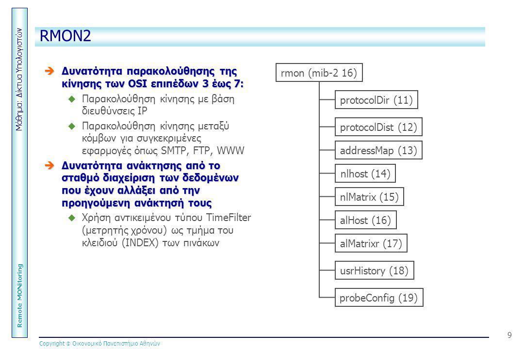Μάθημα: Δίκτυα Υπολογιστών Remote MONitoring Copyright  Οικονομικό Πανεπιστήμιο Αθηνών 9 RMON2  Δυνατότητα παρακολούθησης της κίνησης των OSI επιπέδ