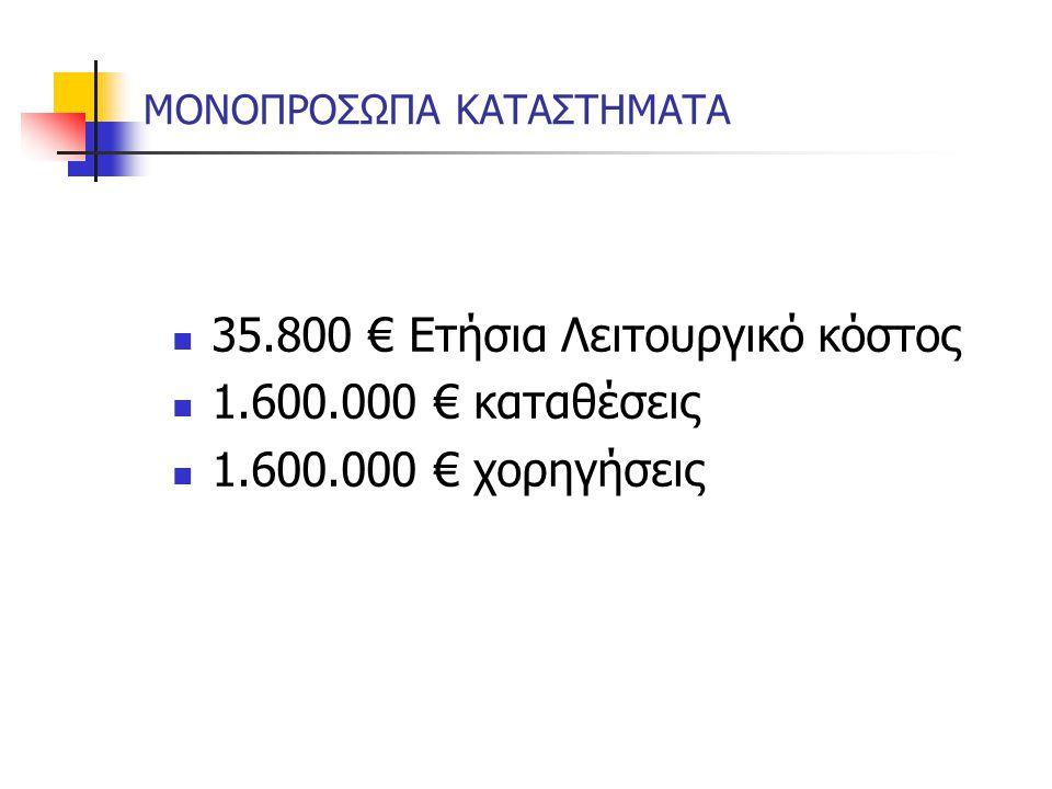 ΜΟΝΟΠΡΟΣΩΠΑ ΚΑΤΑΣΤΗΜΑΤΑ 35.800 € Ετήσια Λειτουργικό κόστος 1.600.000 € καταθέσεις 1.600.000 € χορηγήσεις