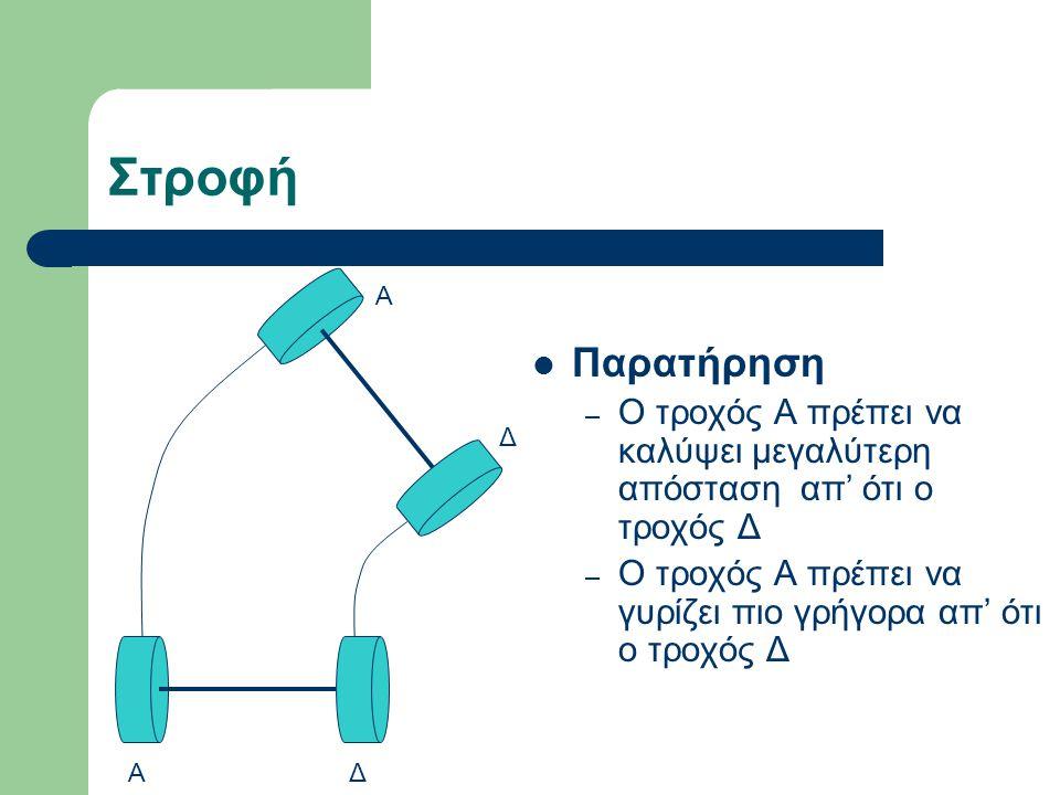 Στροφή Παρατήρηση – Ο τροχός Α πρέπει να καλύψει μεγαλύτερη απόσταση απ' ότι ο τροχός Δ – Ο τροχός Α πρέπει να γυρίζει πιο γρήγορα απ' ότι ο τροχός Δ