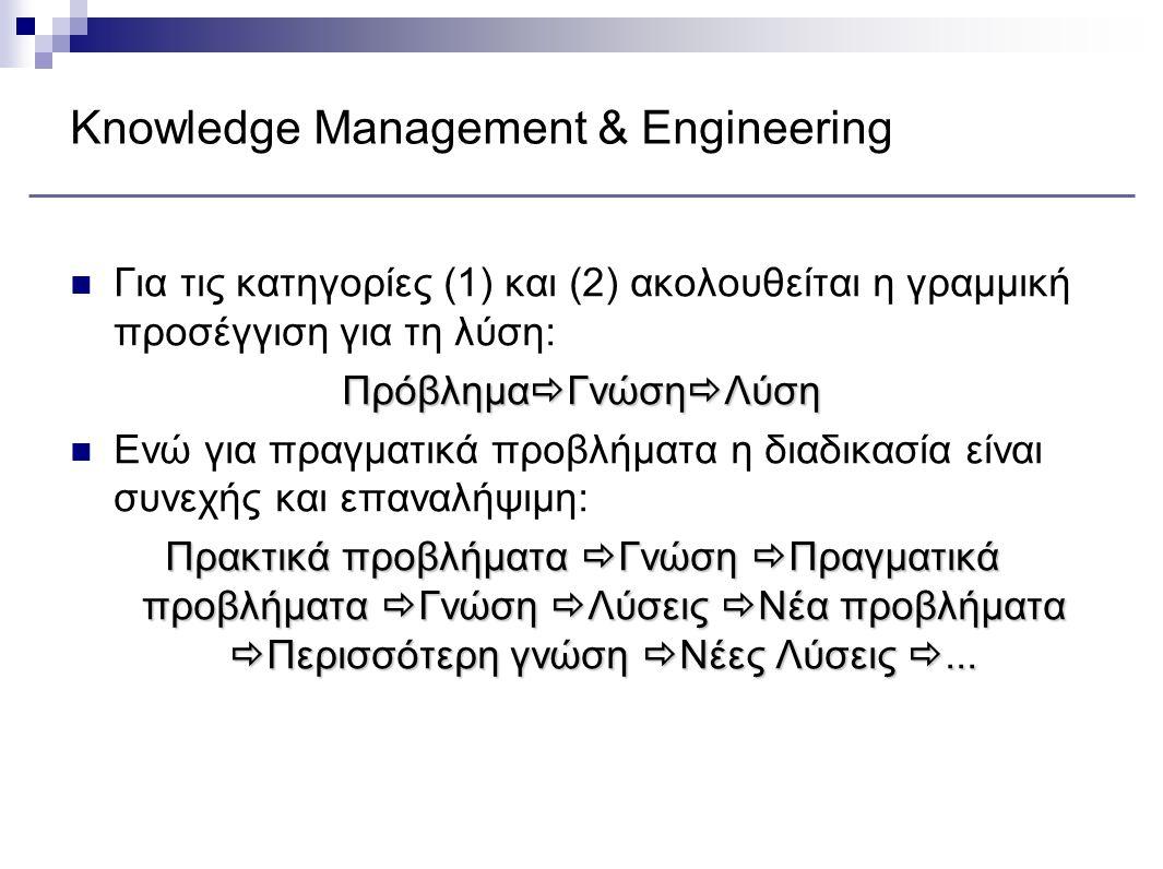 Knowledge Management & Engineering Για τις κατηγορίες (1) και (2) ακολουθείται η γραμμική προσέγγιση για τη λύση: Πρόβλημα  Γνώση  Λύση Ενώ για πραγ