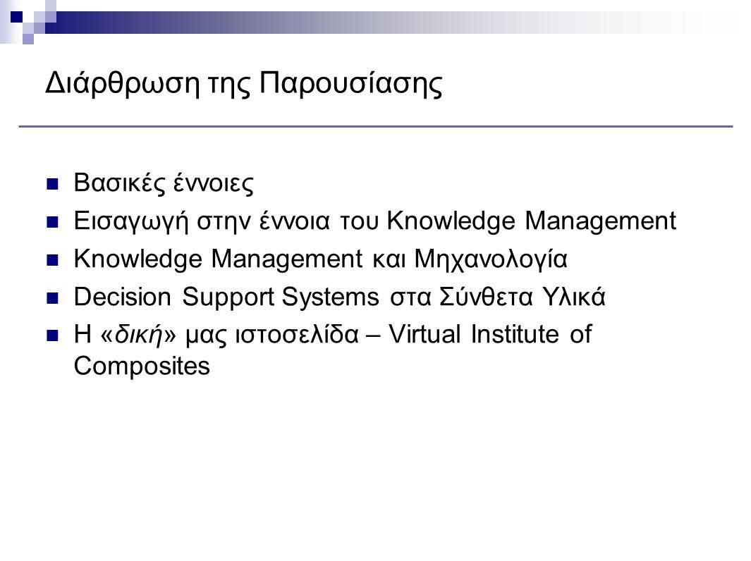 Διάρθρωση της Παρουσίασης Bασικές έννοιες Εισαγωγή στην έννοια του Knowledge Management Knowledge Management και Μηχανολογία Decision Support Systems