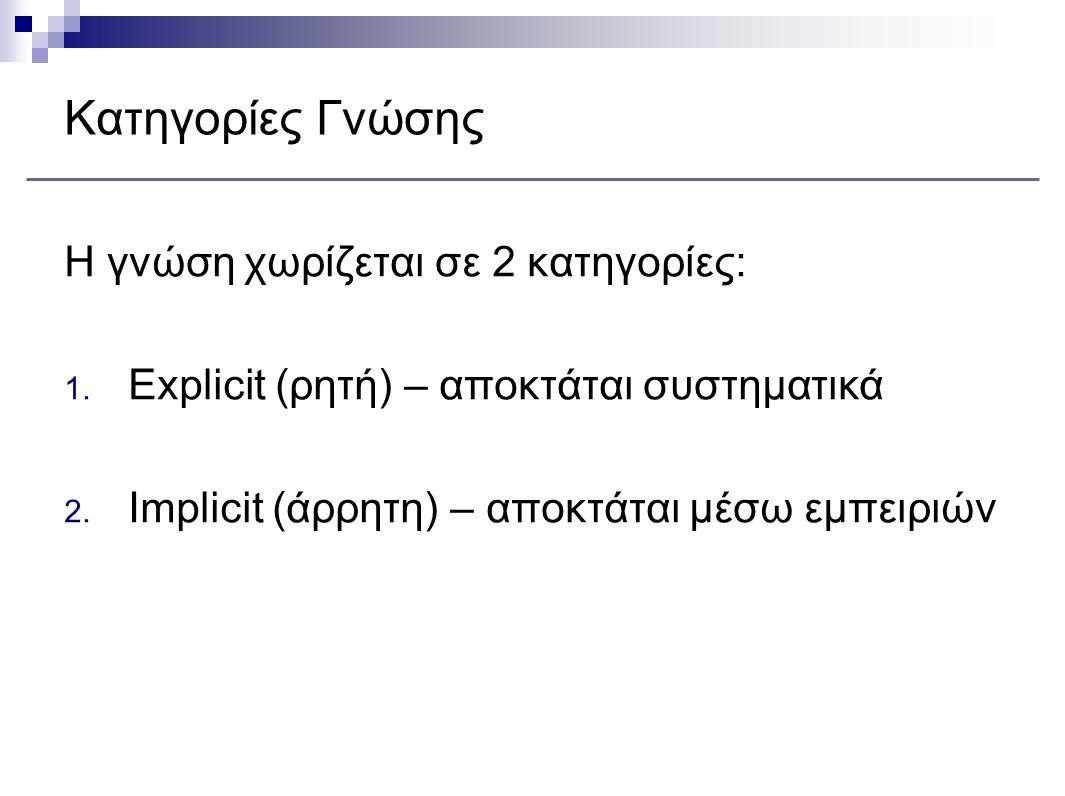 Κατηγορίες Γνώσης Η γνώση χωρίζεται σε 2 κατηγορίες: 1. Explicit (ρητή) – αποκτάται συστηματικά 2. Implicit (άρρητη) – αποκτάται μέσω εμπειριών